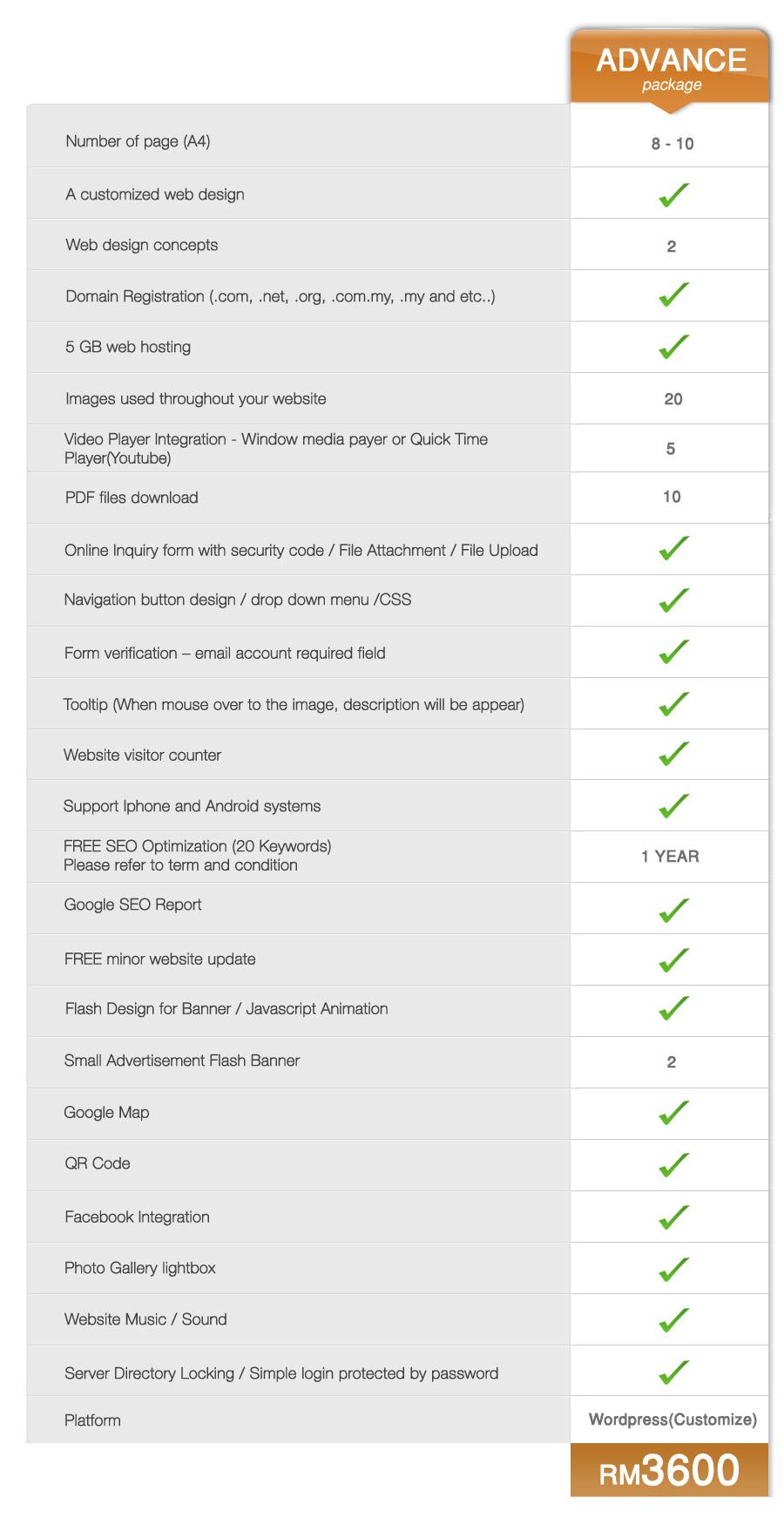 pakej web price ADVANCE