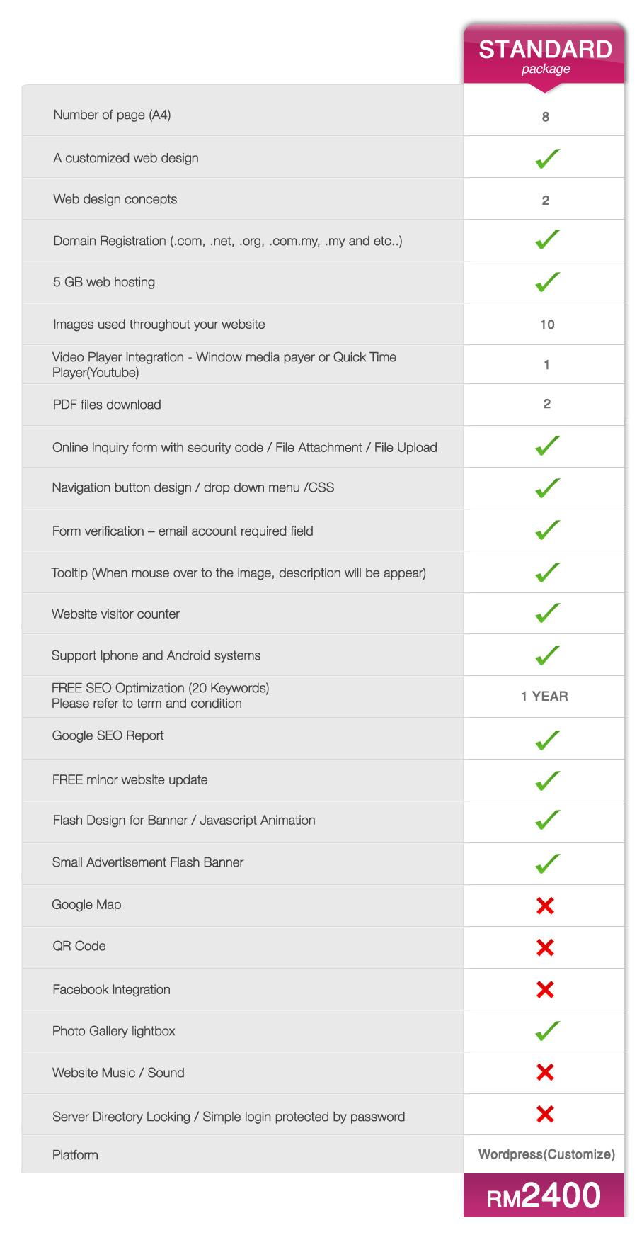 pakej web price STANDARD